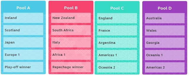 RWC2019 POOL DRAW.jpg